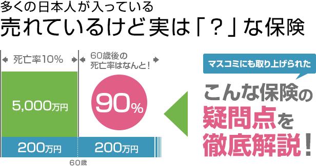 多くの日本人が入っている、売れているけど実は「?」な保険